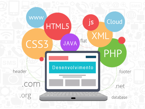 Desenvolvimento Web Sob Medida