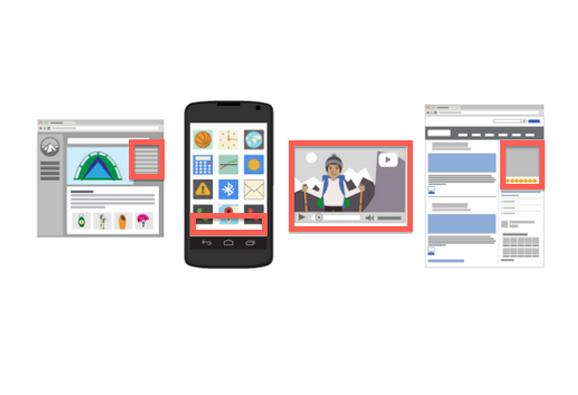 Quais os canais usados pelo Google Adwords?